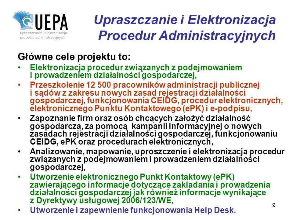 Upraszczanie i Elektronizacja Procedur Administracyjnych