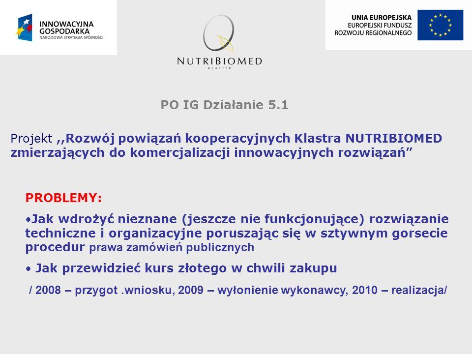 PO IG Działanie 5.1 Projekt ,,Rozwój powiązań kooperacyjnych Klastra NUTRIBIOMED zmierzających do komercjalizacji innowacyjnych rozwiązań