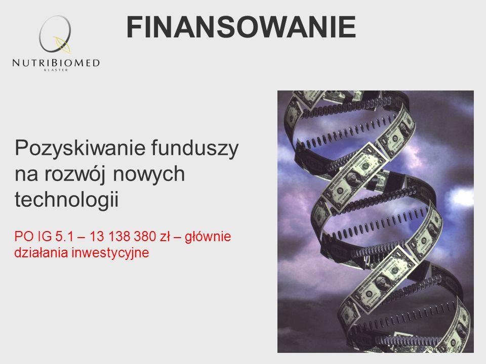 FINANSOWANIE Pozyskiwanie funduszy na rozwój nowych technologii
