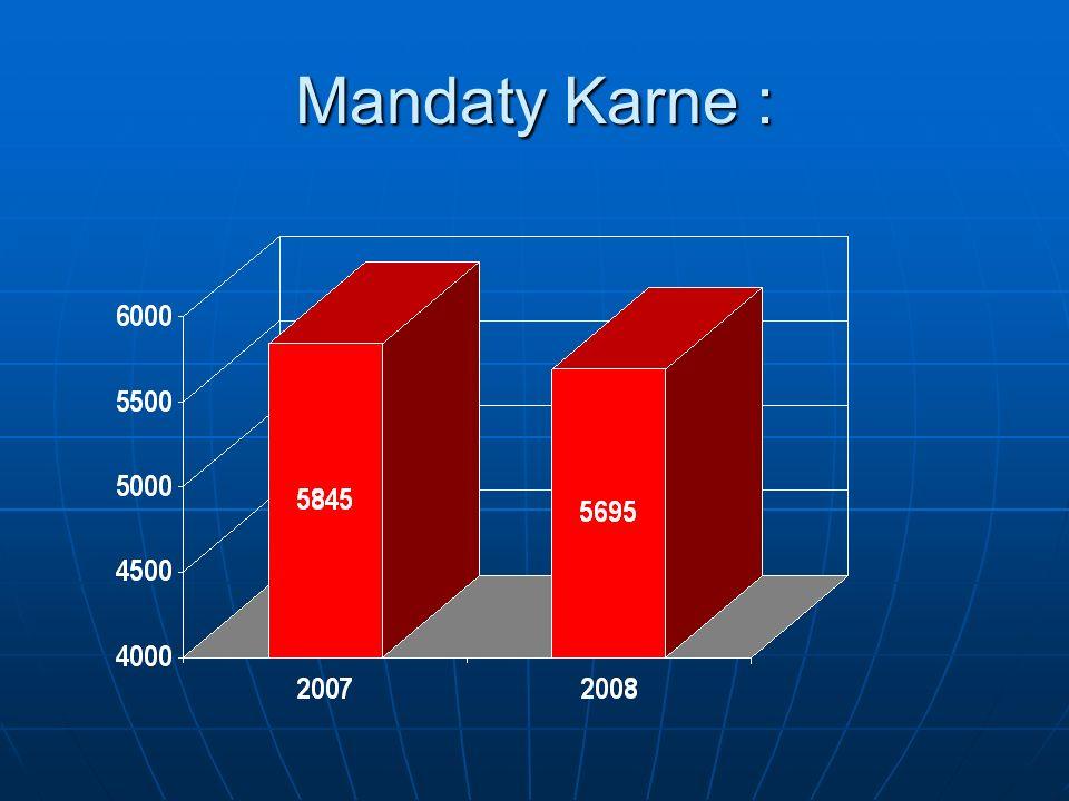 Mandaty Karne :