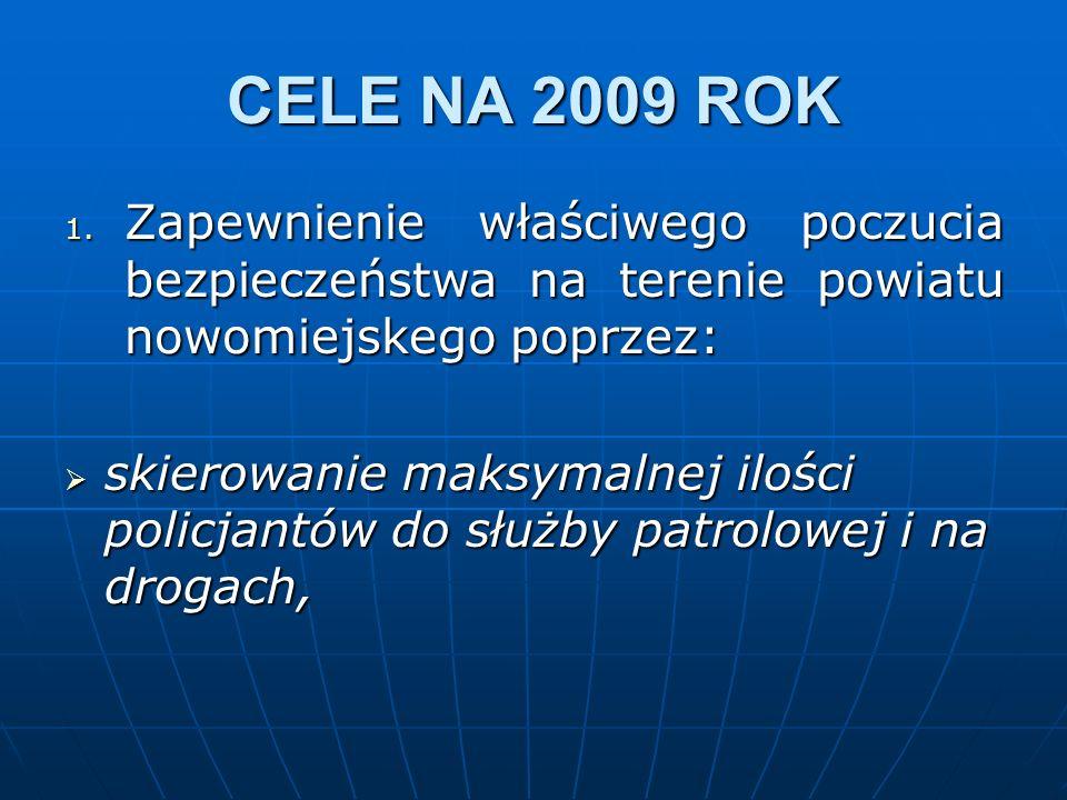 CELE NA 2009 ROK Zapewnienie właściwego poczucia bezpieczeństwa na terenie powiatu nowomiejskego poprzez: