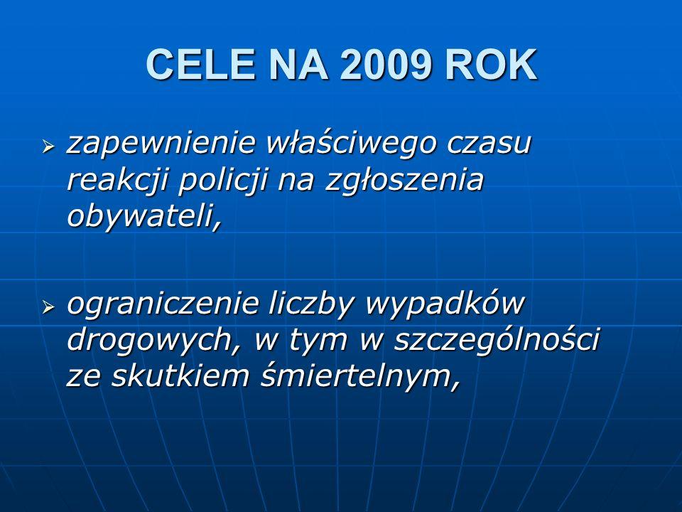CELE NA 2009 ROK zapewnienie właściwego czasu reakcji policji na zgłoszenia obywateli,
