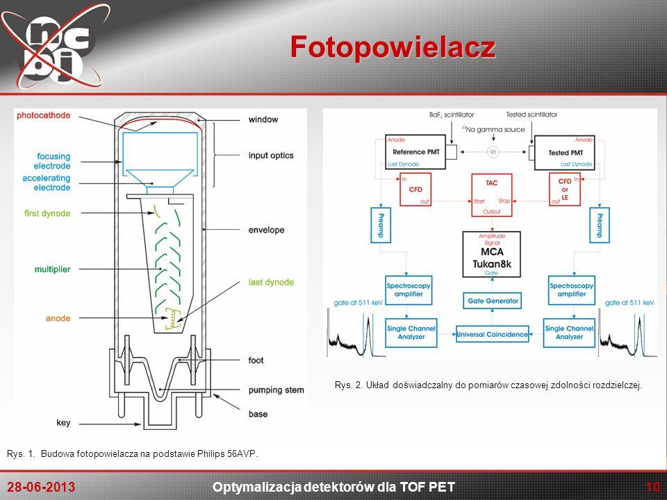 Optymalizacja detektorów dla TOF PET