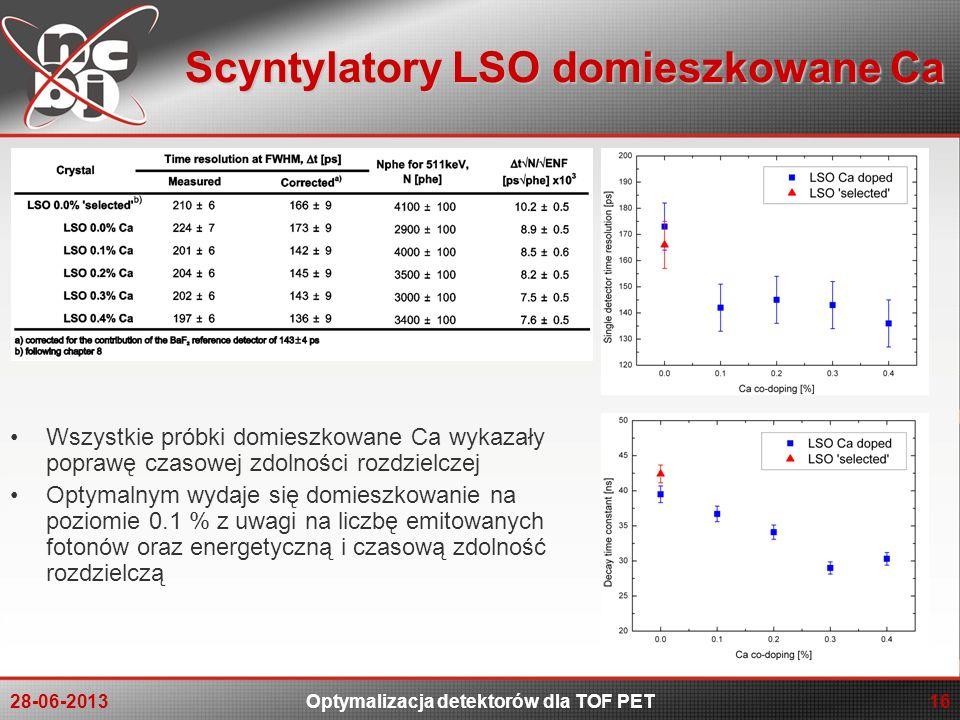 Scyntylatory LSO domieszkowane Ca
