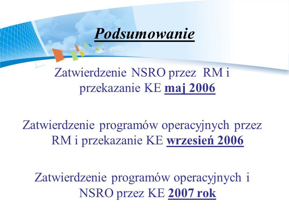 Podsumowanie Zatwierdzenie NSRO przez RM i przekazanie KE maj 2006
