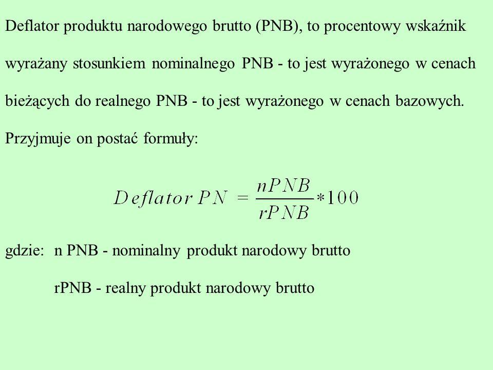Deflator produktu narodowego brutto (PNB), to procentowy wskaźnik wyrażany stosunkiem nominalnego PNB - to jest wyrażonego w cenach bieżących do realnego PNB - to jest wyrażonego w cenach bazowych. Przyjmuje on postać formuły: