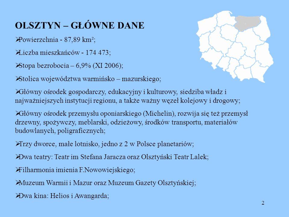 OLSZTYN – GŁÓWNE DANE Powierzchnia - 87,89 km²;