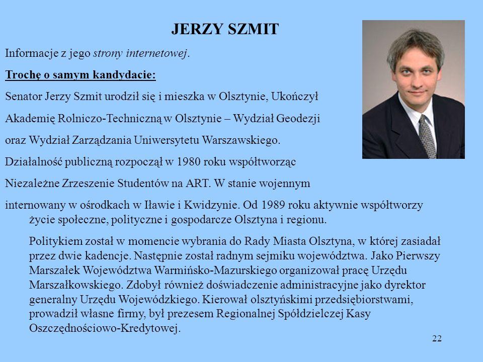 JERZY SZMIT Informacje z jego strony internetowej.
