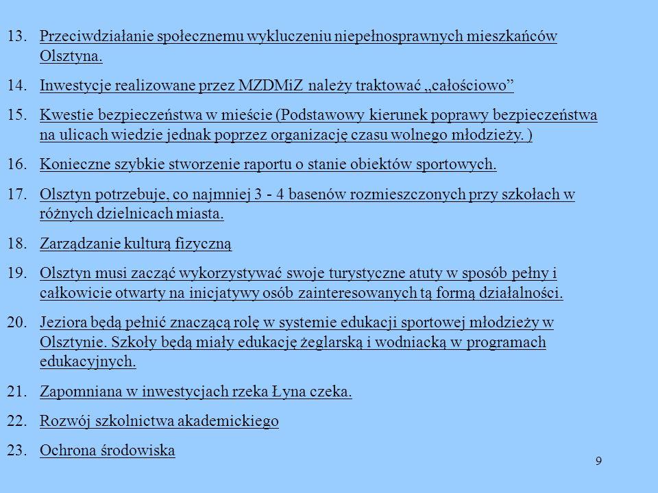 Przeciwdziałanie społecznemu wykluczeniu niepełnosprawnych mieszkańców Olsztyna.