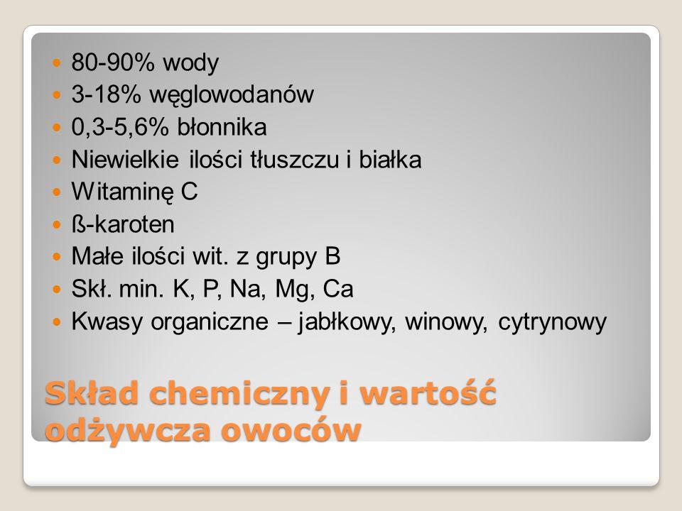 Skład chemiczny i wartość odżywcza owoców
