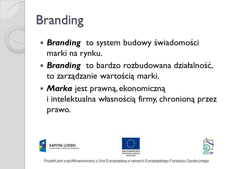 Branding Branding to system budowy świadomości marki na rynku.