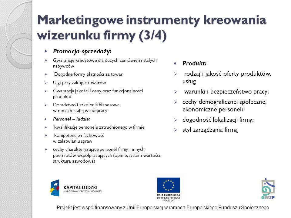 Marketingowe instrumenty kreowania wizerunku firmy (3/4)