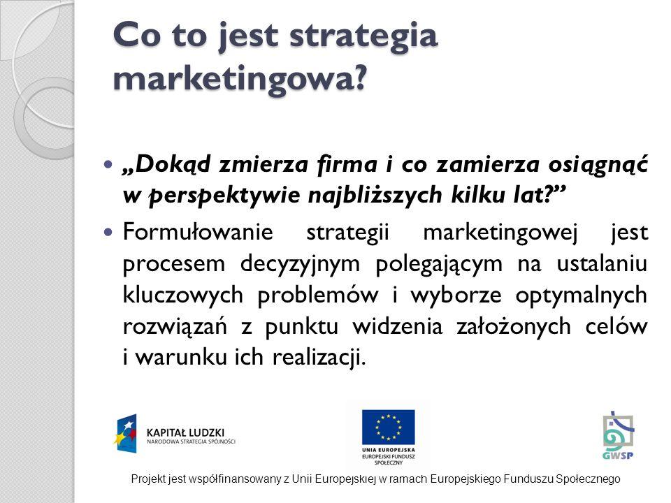 Co to jest strategia marketingowa
