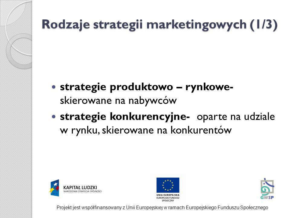 Rodzaje strategii marketingowych (1/3)
