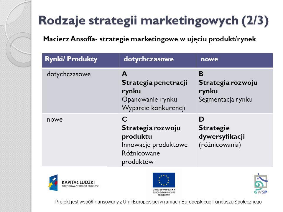 Rodzaje strategii marketingowych (2/3)