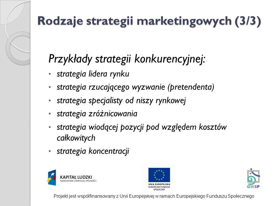 Rodzaje strategii marketingowych (3/3)