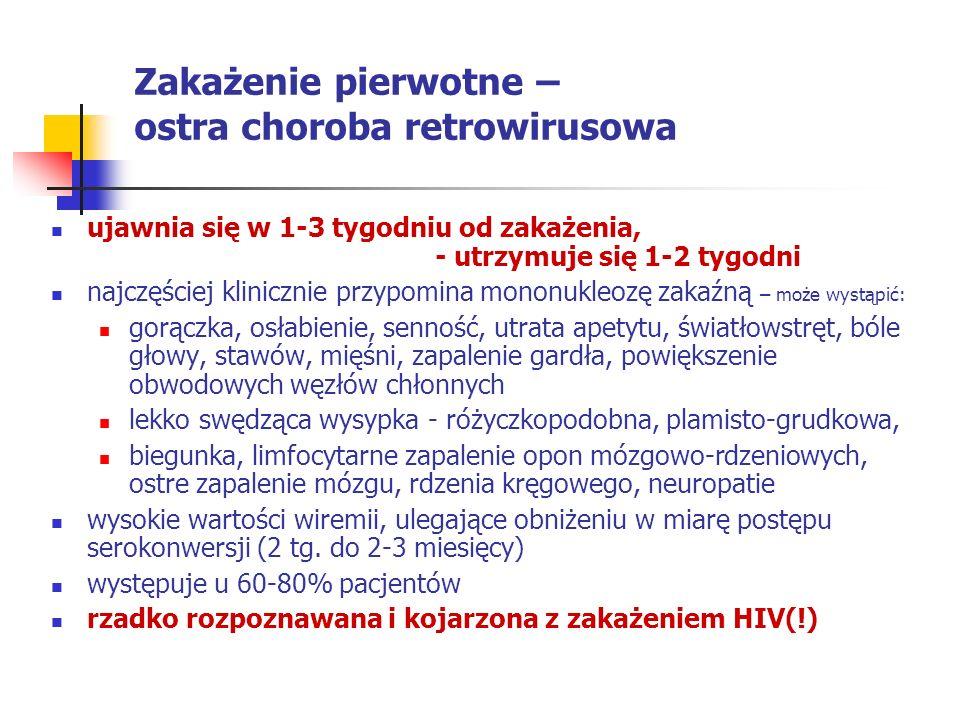 Zakażenie pierwotne – ostra choroba retrowirusowa