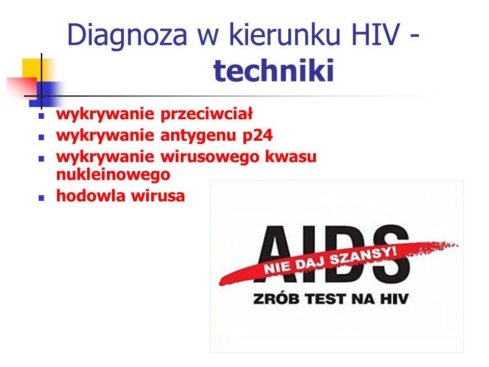 Diagnoza w kierunku HIV - techniki