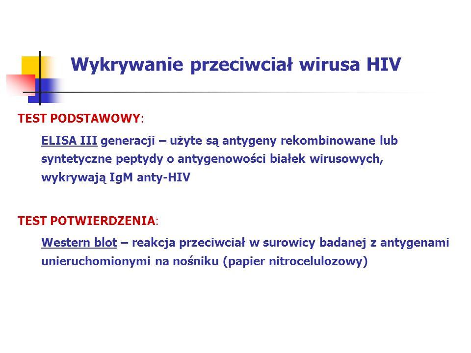 Wykrywanie przeciwciał wirusa HIV