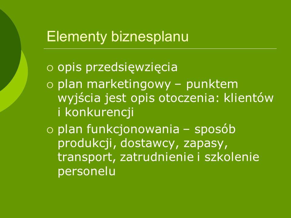 Elementy biznesplanu opis przedsięwzięcia
