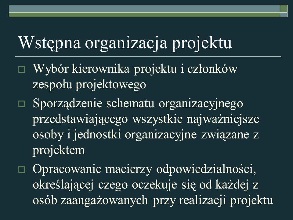 Wstępna organizacja projektu