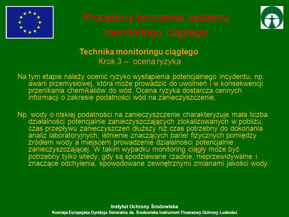 Procedury tworzenia systemu monitoringu ciągłego