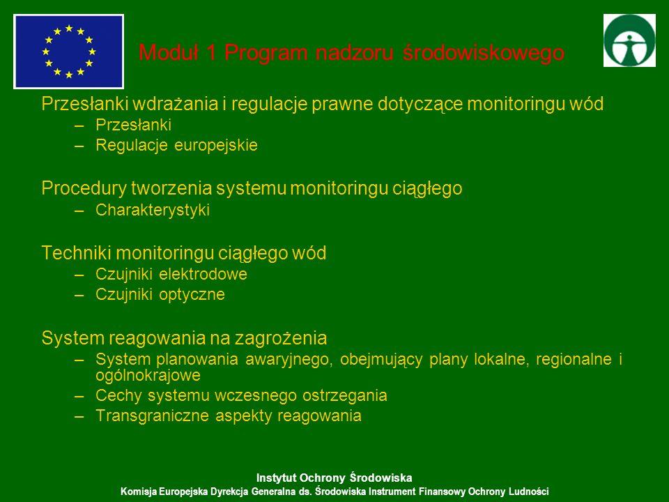Moduł 1 Program nadzoru środowiskowego