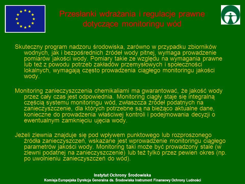 Przesłanki wdrażania i regulacje prawne dotyczące monitoringu wód
