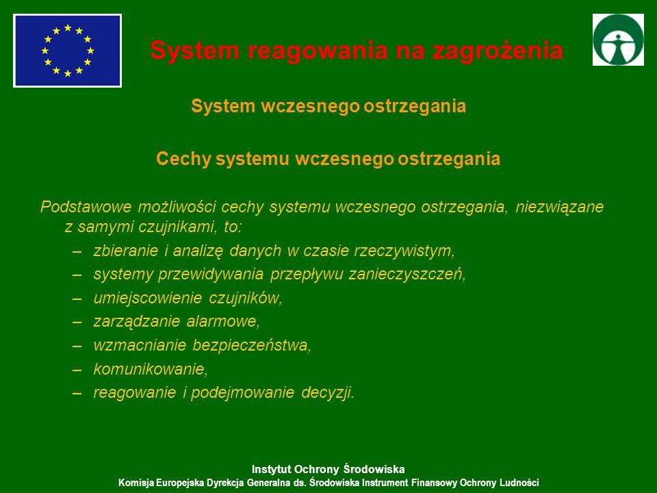 System reagowania na zagrożenia