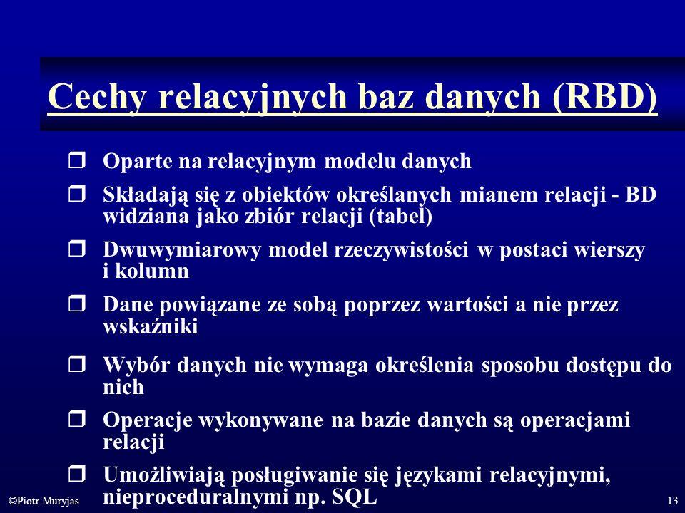 Cechy relacyjnych baz danych (RBD)