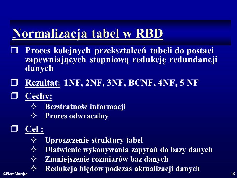 Normalizacja tabel w RBD