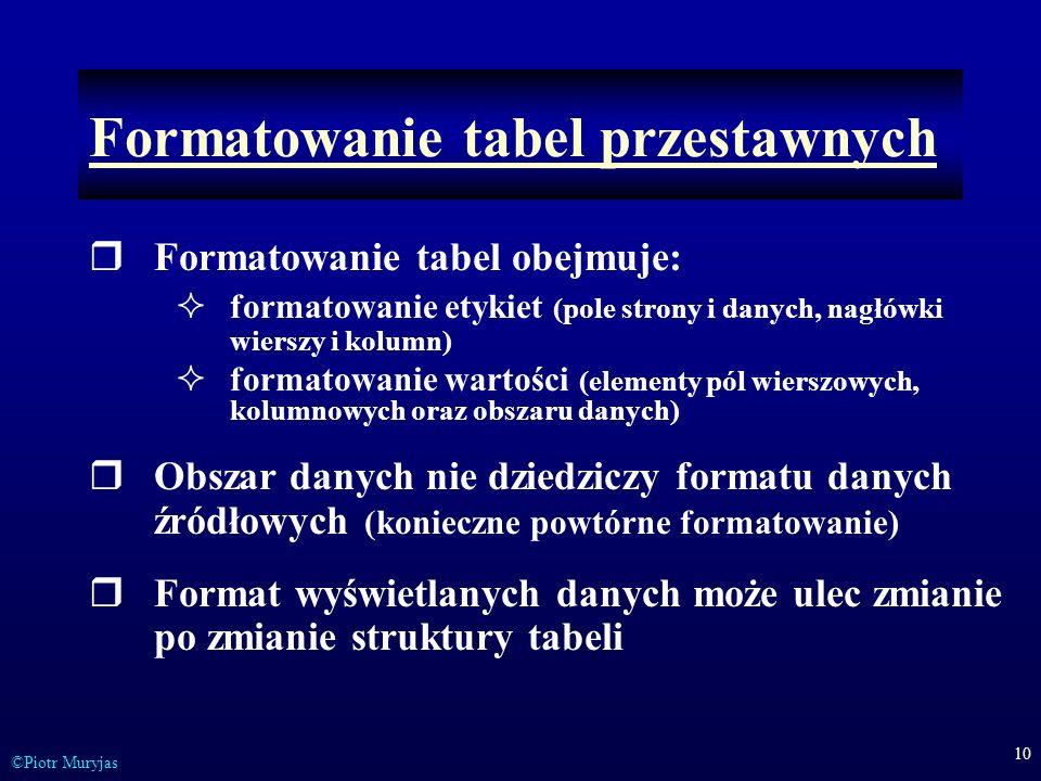 Formatowanie tabel przestawnych