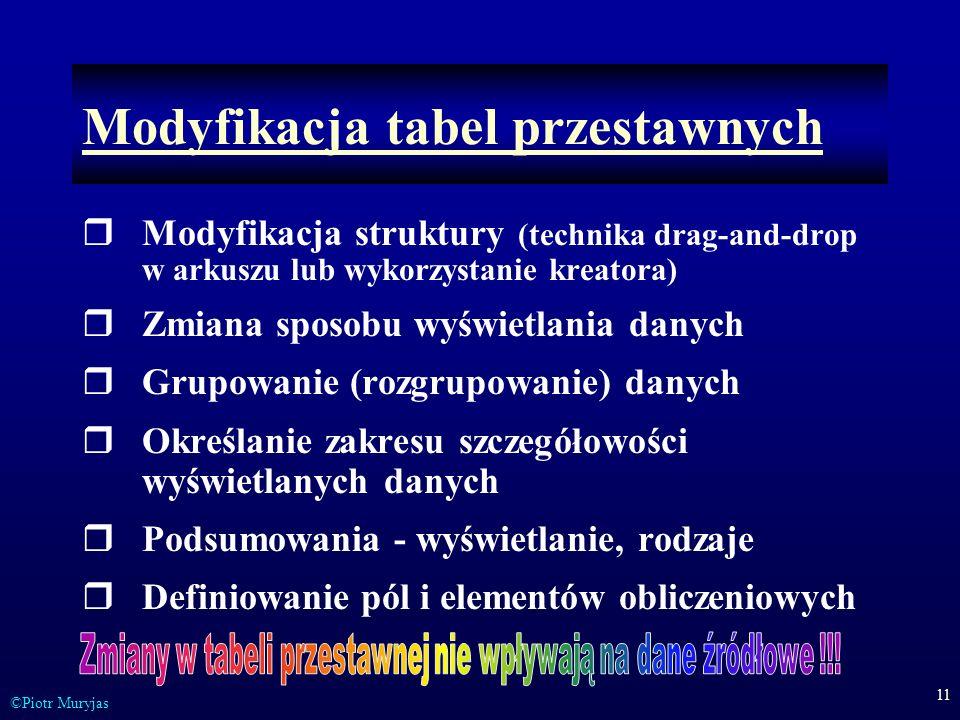 Modyfikacja tabel przestawnych