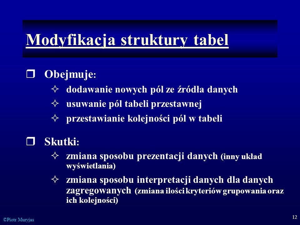Modyfikacja struktury tabel