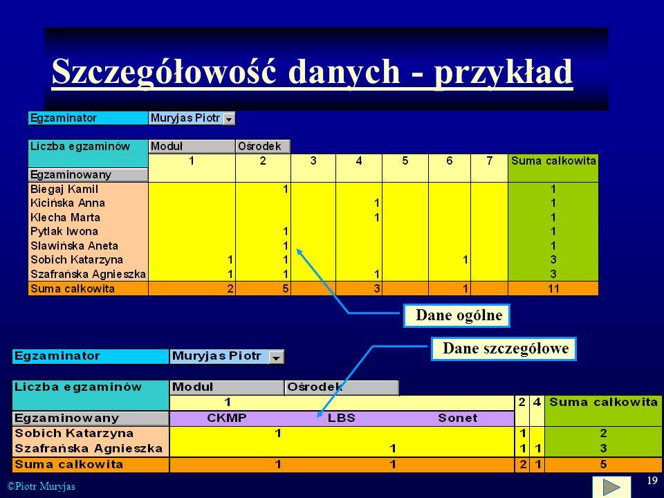 Szczegółowość danych - przykład