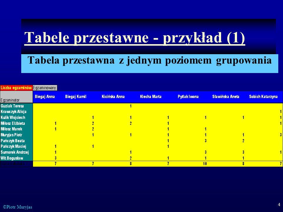 Tabele przestawne - przykład (1)