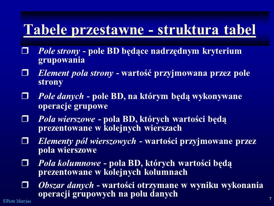 Tabele przestawne - struktura tabel