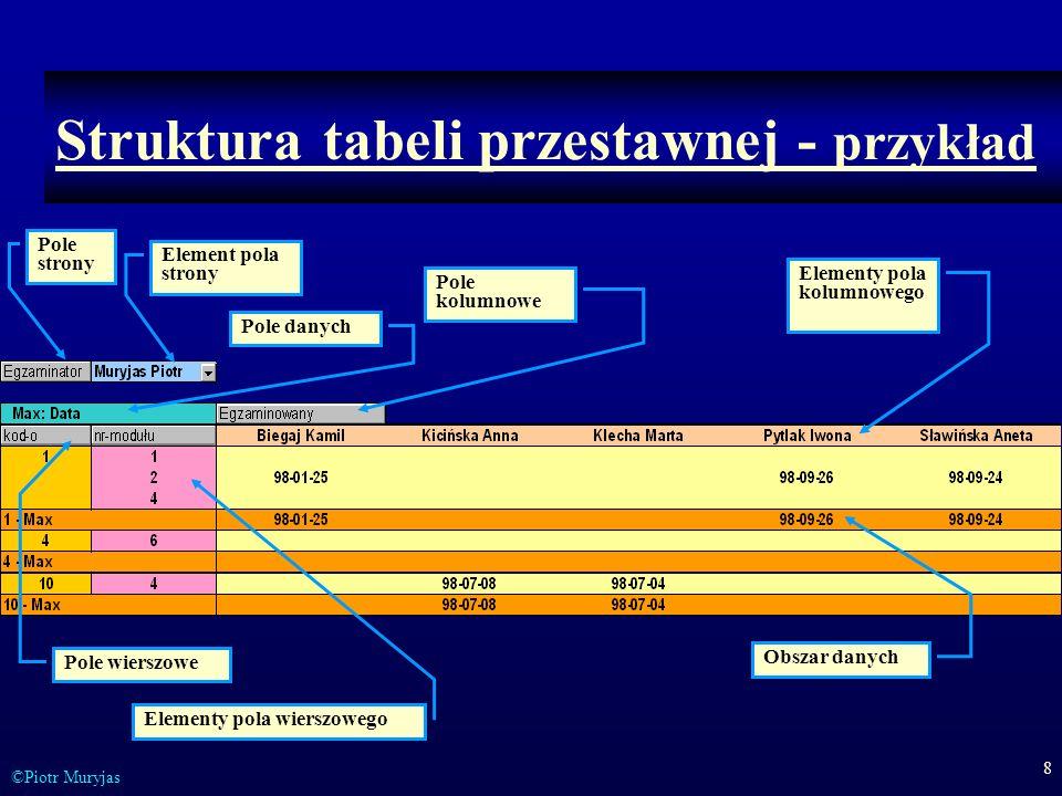 Struktura tabeli przestawnej - przykład