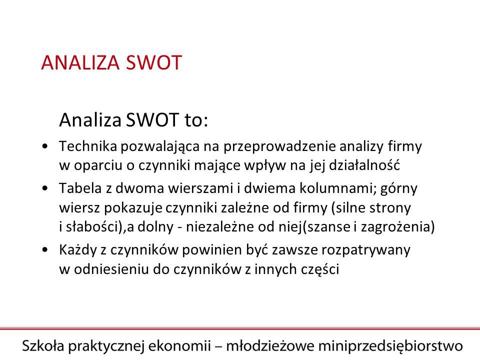 ANALIZA SWOT Analiza SWOT to: