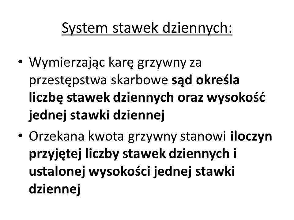 System stawek dziennych: