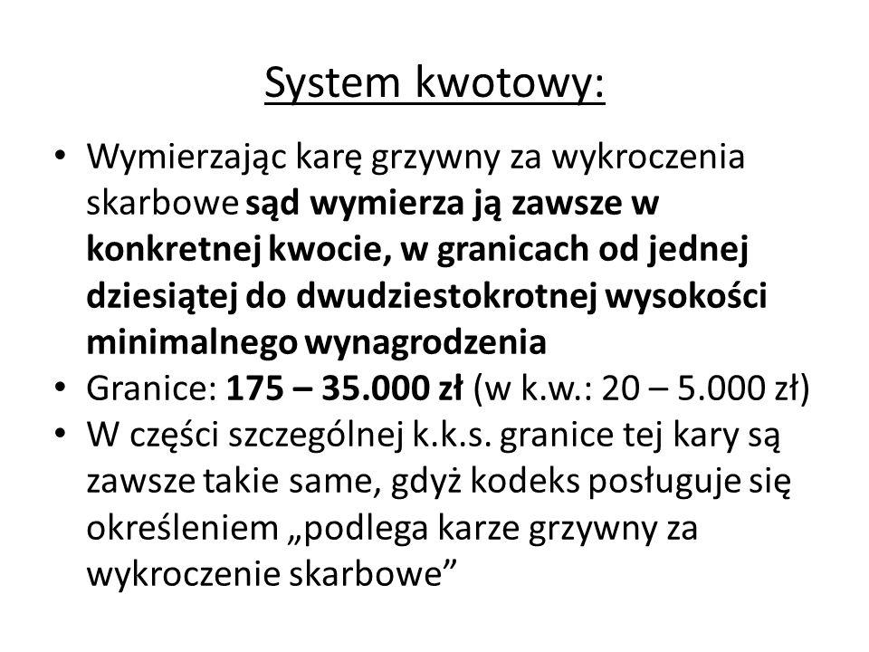 System kwotowy: