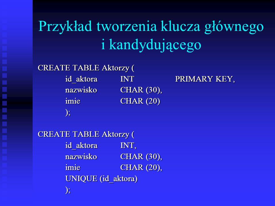 Przykład tworzenia klucza głównego i kandydującego