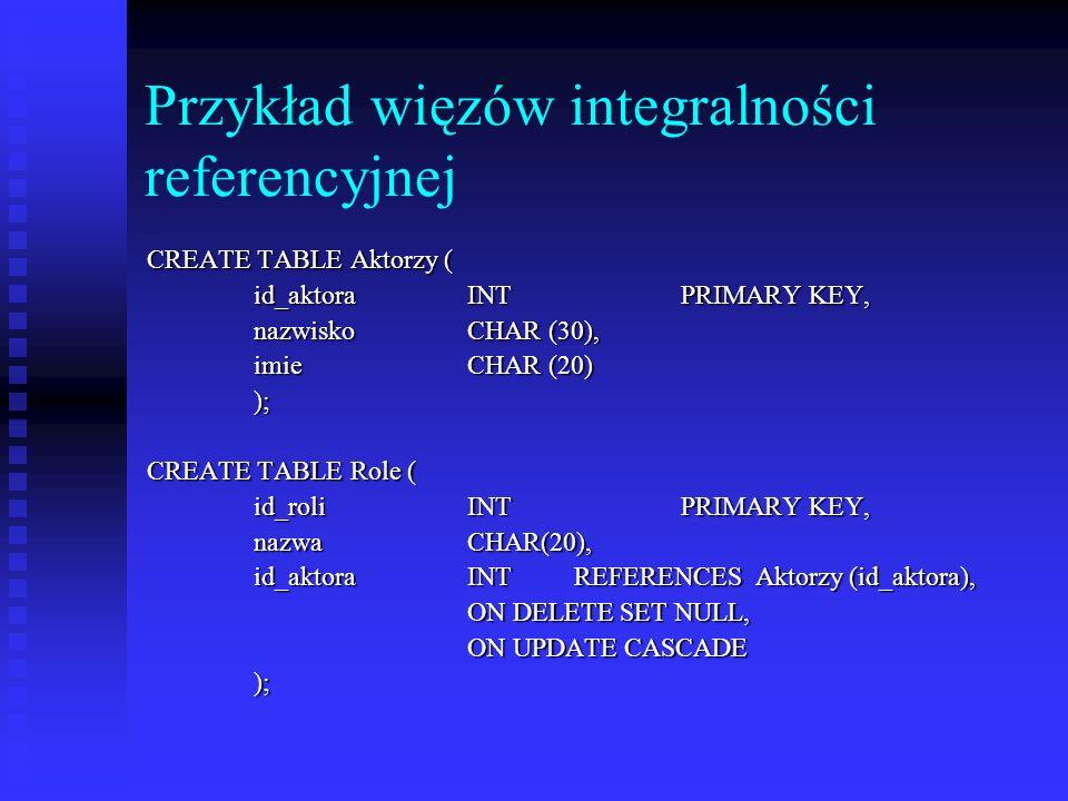 Przykład więzów integralności referencyjnej