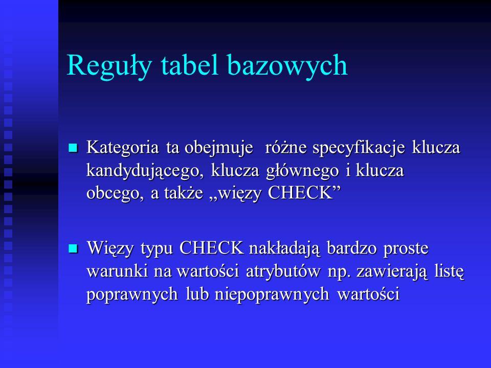 """Reguły tabel bazowych Kategoria ta obejmuje różne specyfikacje klucza kandydującego, klucza głównego i klucza obcego, a także """"więzy CHECK"""
