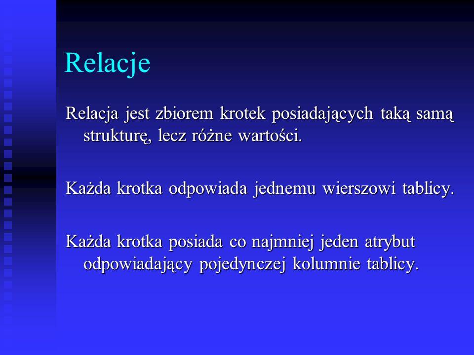 Relacje Relacja jest zbiorem krotek posiadających taką samą strukturę, lecz różne wartości. Każda krotka odpowiada jednemu wierszowi tablicy.