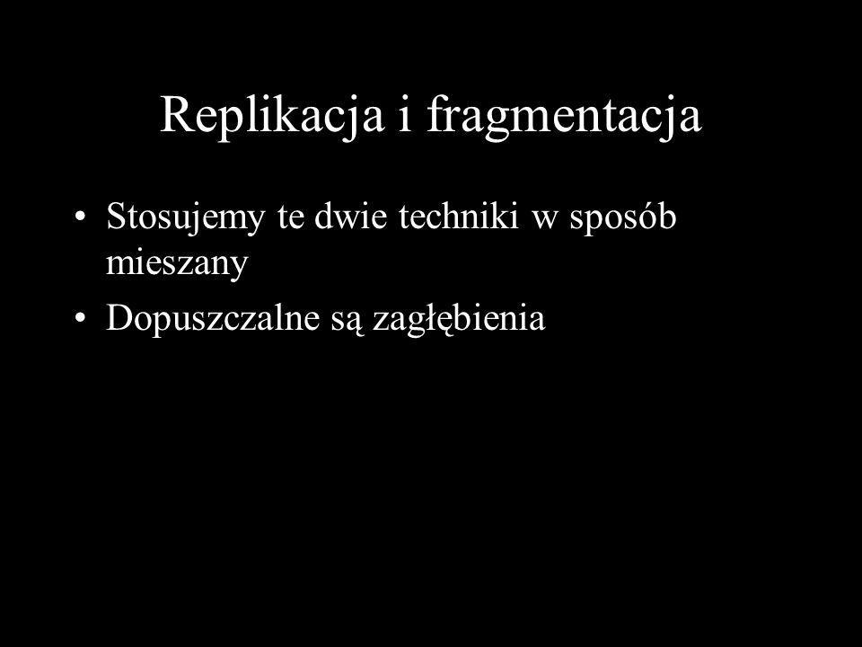 Replikacja i fragmentacja