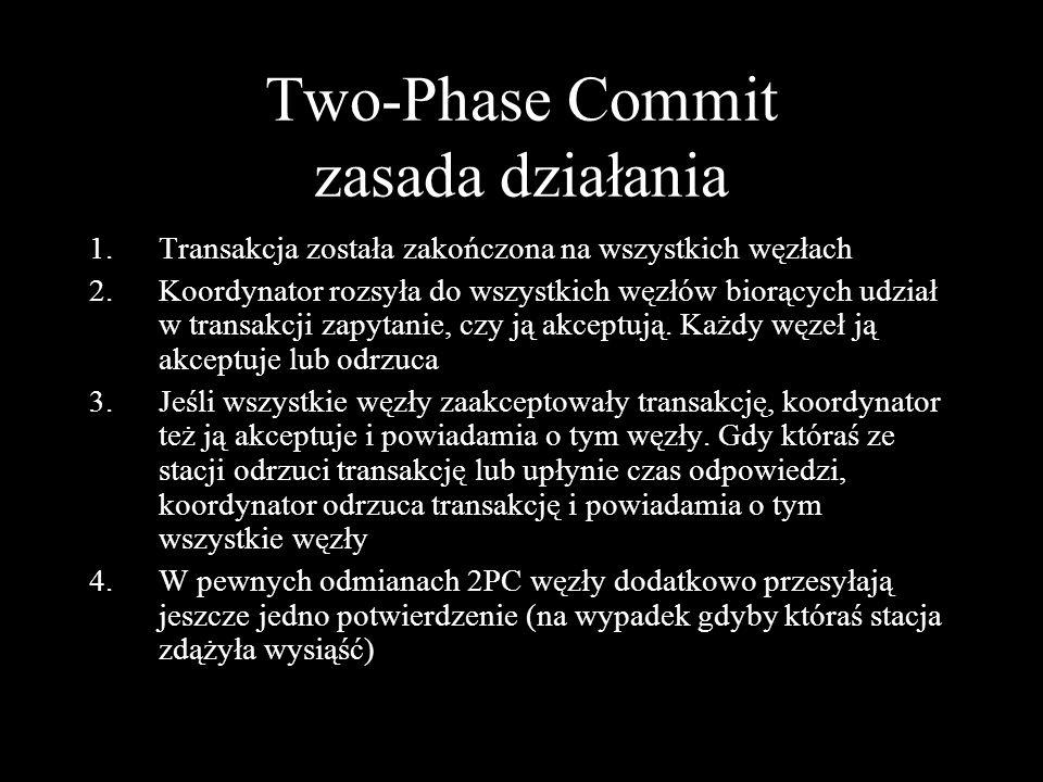 Two-Phase Commit zasada działania