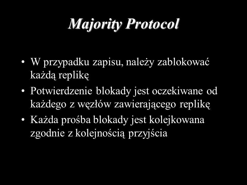 Majority Protocol W przypadku zapisu, należy zablokować każdą replikę