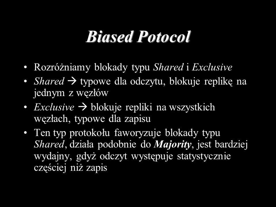 Biased Potocol Rozróżniamy blokady typu Shared i Exclusive