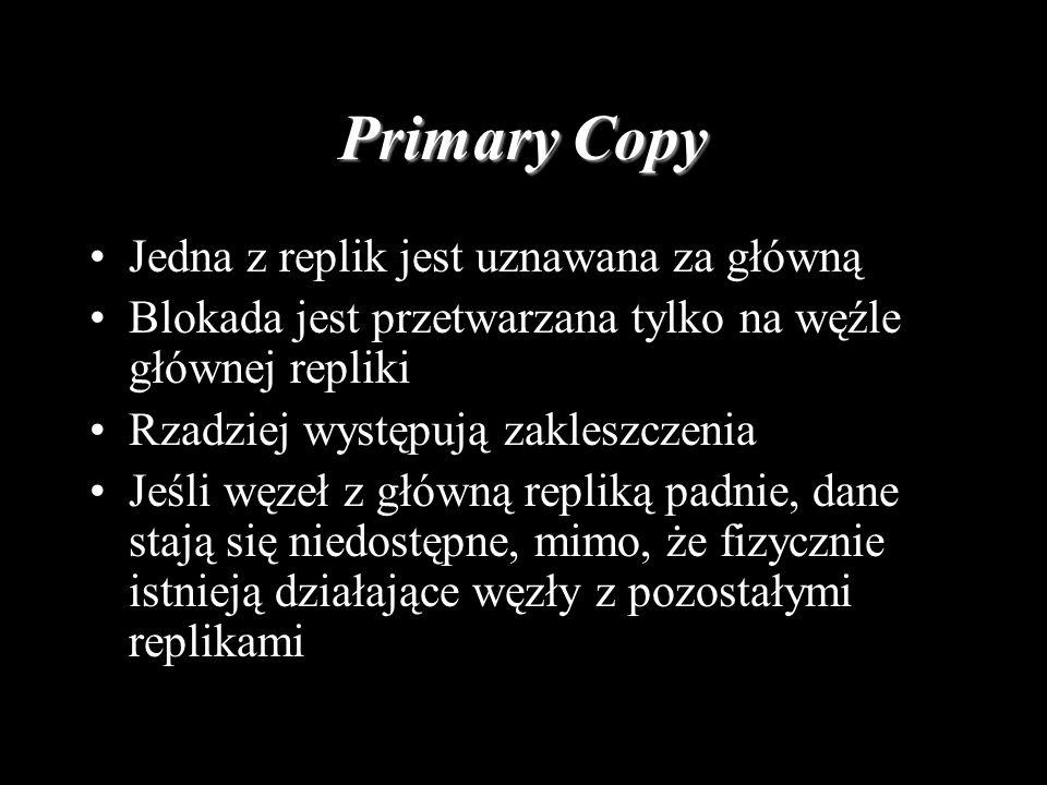 Primary Copy Jedna z replik jest uznawana za główną